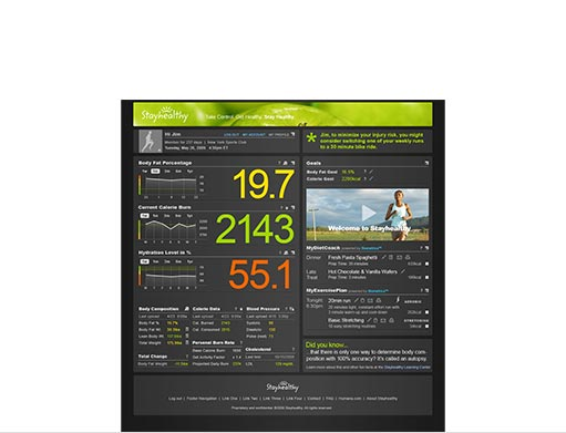 stayhealthy dashboard